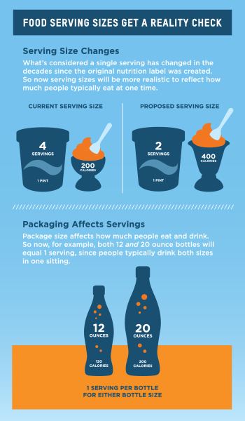 proposed serving size labeling
