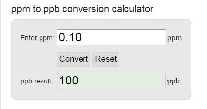 ppm conversion table
