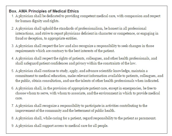 the right to know a code of medical ethics