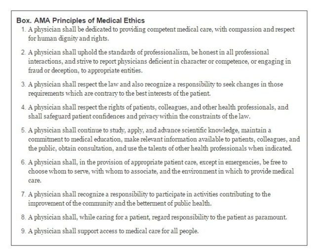 Doctors Code of Medical Ethics 2016