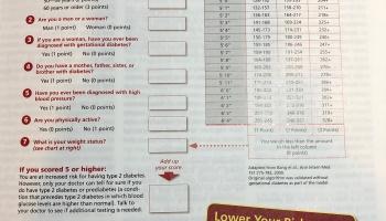 T2D potential assessment chart