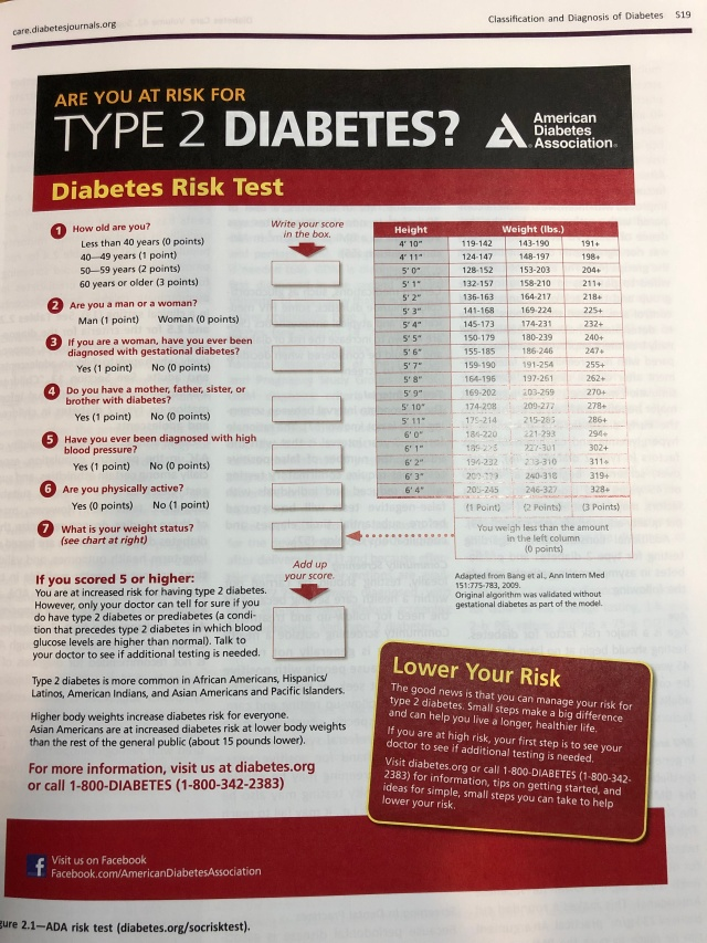 T2D potential assessment chart